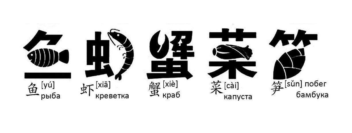 Иероглифы как еда